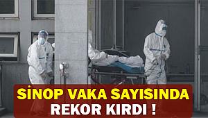 Sinop Günlük Koronavirüs Vaka Sayısında Rekor Kırdı !